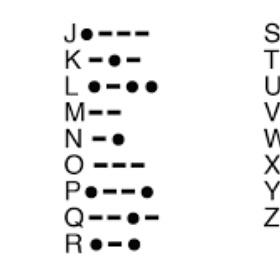 Learn Morse Code - Bucket List Ideas