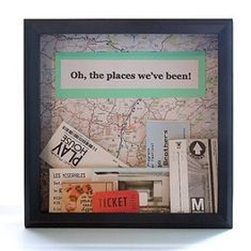 Always bring an item home to Display from each vacation - Bucket List Ideas