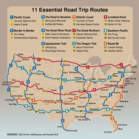 Drive Across The Country - Bucket List Ideas