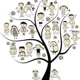 Learn My Family History - Bucket List Ideas