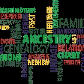 Trace my ancestry back at least 200 years - Bucket List Ideas