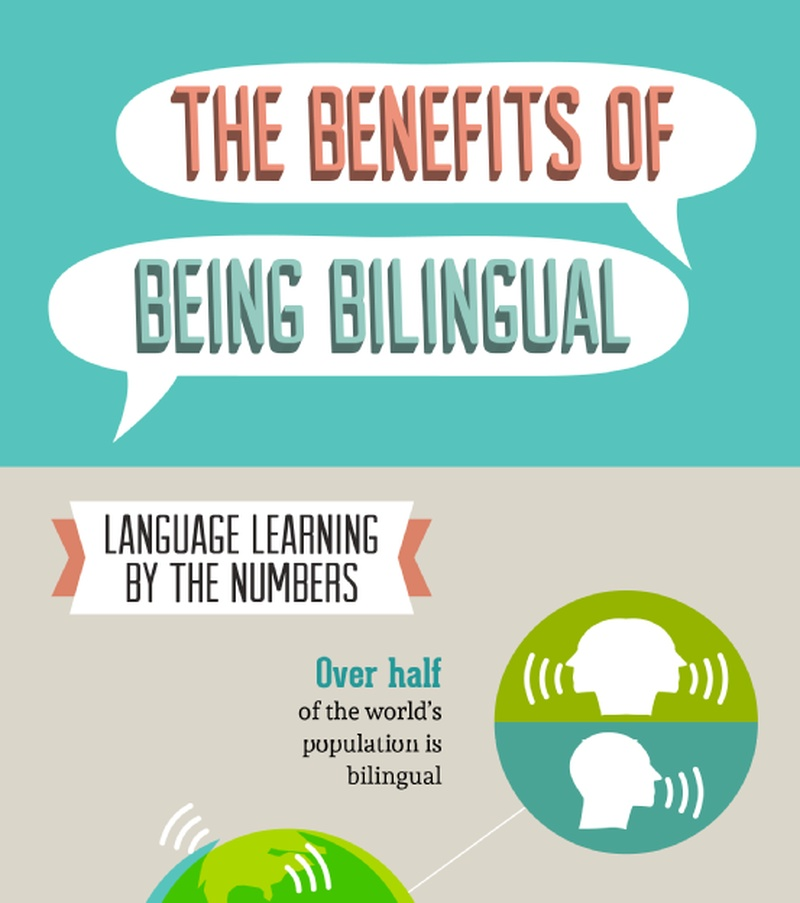 case study on being bilingual in america Let us write or edit the case study on your topic issues related to bilingual education in the united states with a personal 20% discount grab the best paper let us find you another case study on topic issues related to bilingual education in the united states for free.