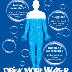 Drink nothing but water for 1 week - Bucket List Ideas