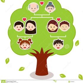 Make family tree - Bucket List Ideas