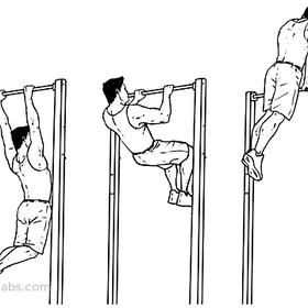 Do a muscle up - Bucket List Ideas