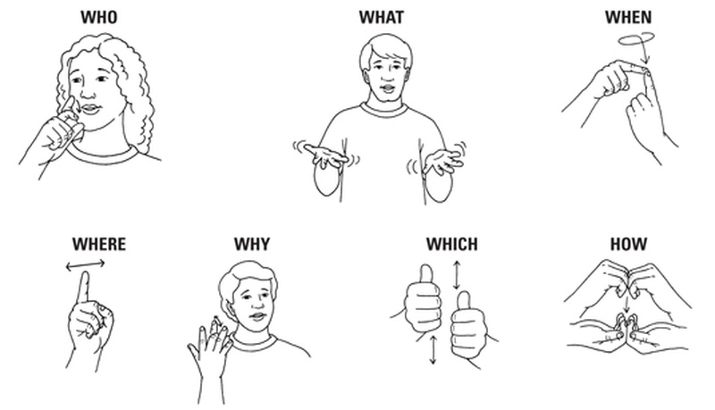 How to sign do in language