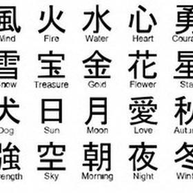 Learn Japanese - Bucket List Ideas