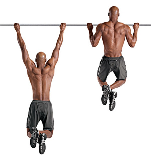 Be able to do 20 pullups - Bucket List Ideas