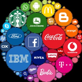 Create a Successful Brand - Bucket List Ideas
