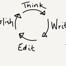 Get into a creative writing class - Bucket List Ideas