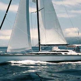 Sail around the world - Bucket List Ideas