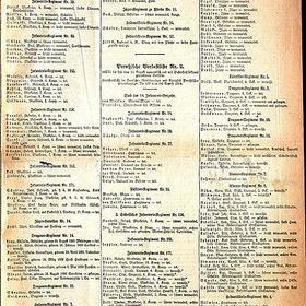 Find my ancestor's grave - Bucket List Ideas
